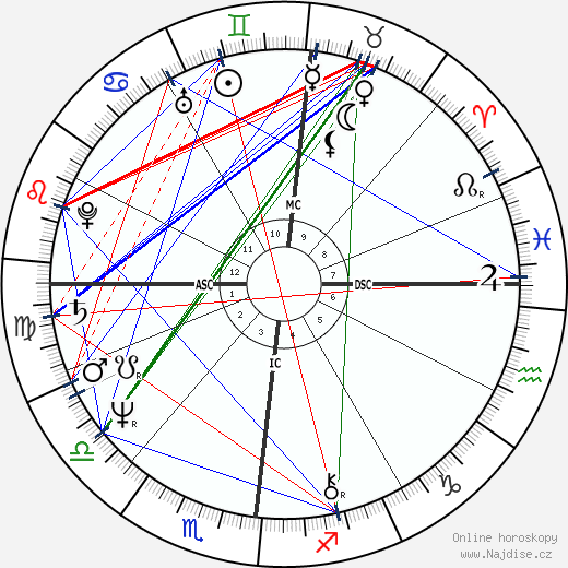Klaus Eberhartinger wikipedie wiki 2017, 2018 horoskop