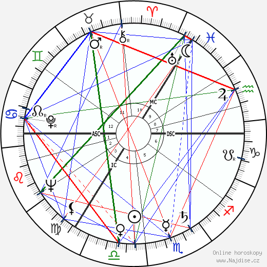 Klaus Kinski wikipedie wiki 2018, 2019 horoskop
