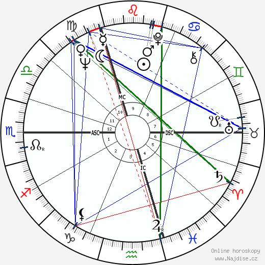 Klaus Töpfer wikipedie wiki 2017, 2018 horoskop