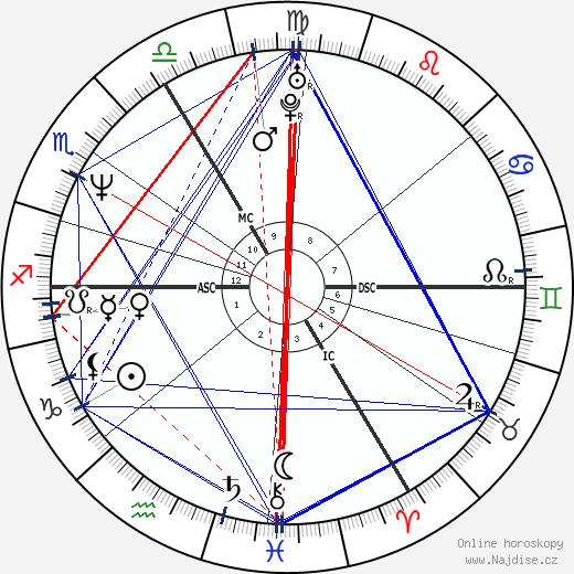 Klaus von Schierstedt wikipedie wiki 2018, 2019 horoskop