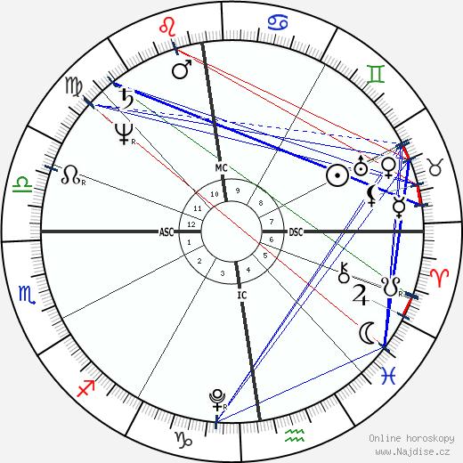 Klemens von Metternich wikipedie wiki 2019, 2020 horoskop