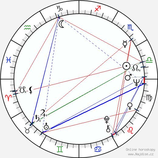 Knut Erik Jensen wikipedie wiki 2018, 2019 horoskop