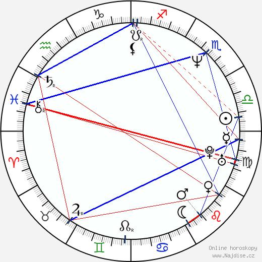 Koen De Bouw wikipedie wiki 2017, 2018 horoskop