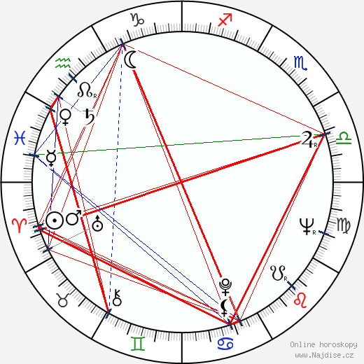 Kôji Takada wikipedie wiki 2018, 2019 horoskop
