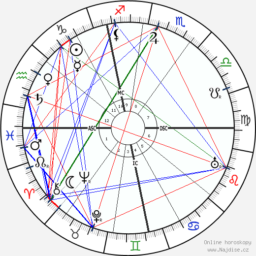 Konrad Adenauer wikipedie wiki 2019, 2020 horoskop