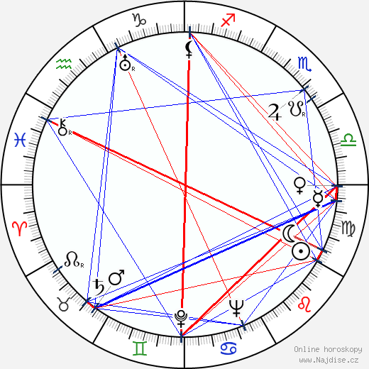 Konstantin Ustinovič Černěnko wikipedie wiki 2018, 2019 horoskop