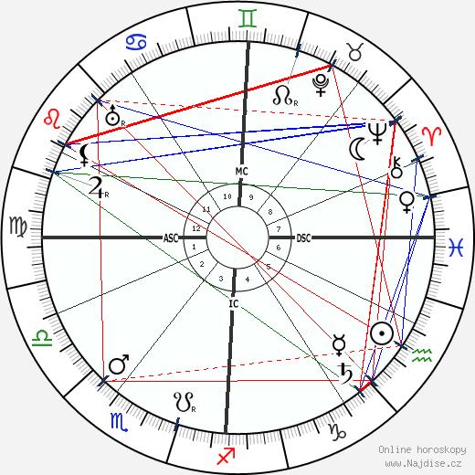 Konstantin von Neurath wikipedie wiki 2018, 2019 horoskop