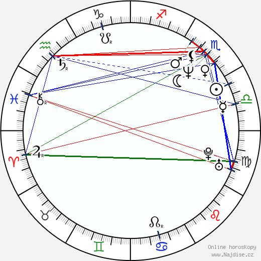 Kool Keith wikipedie wiki 2017, 2018 horoskop
