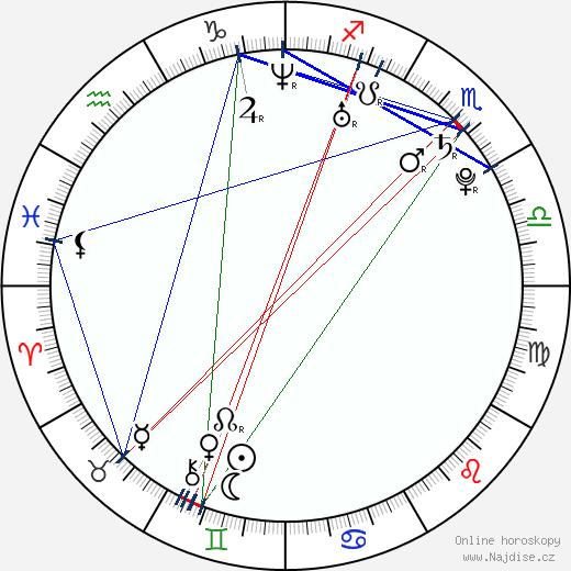 Kostja Ullmann wikipedie wiki 2018, 2019 horoskop