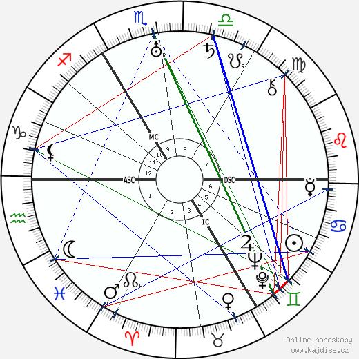 král Eduard VIII. wikipedie wiki 2019, 2020 horoskop