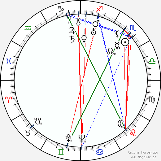 král Leopold III. wikipedie wiki 2020, 2021 horoskop