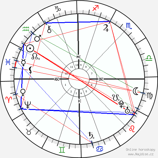 král Ludvík XV. wikipedie wiki 2017, 2018 horoskop