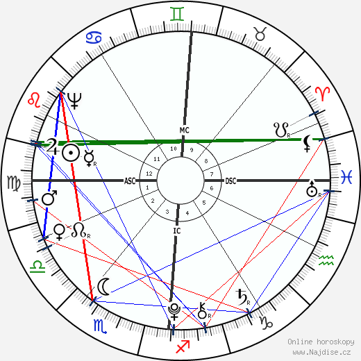 král Ludvík XVI. wikipedie wiki 2018, 2019 horoskop