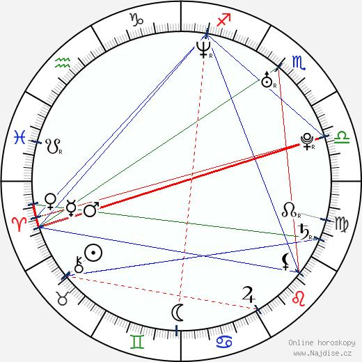Kristen Caldwell wikipedie wiki 2018, 2019 horoskop