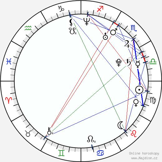 Kristen Renton wikipedie wiki 2017, 2018 horoskop