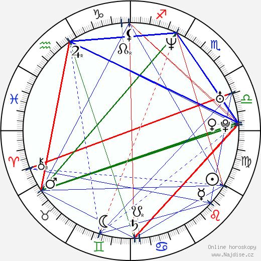 Kristen Wiig wikipedie wiki 2019, 2020 horoskop
