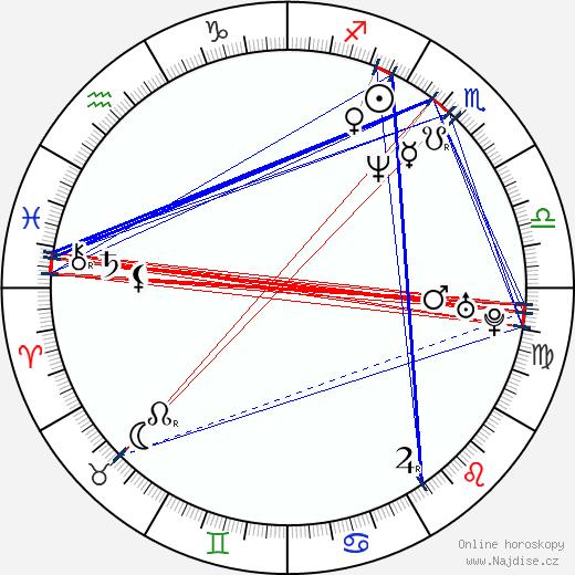 Kristin Bauer van Straten wikipedie wiki 2019, 2020 horoskop