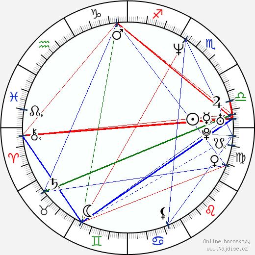 Kristin Kaspersen wikipedie wiki 2018, 2019 horoskop
