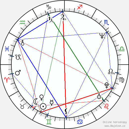 Kristin Scott Thomas wikipedie wiki 2019, 2020 horoskop