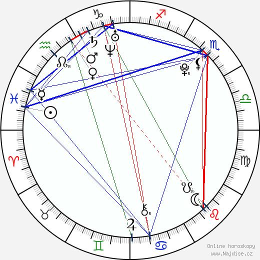 Kristinia Debarge wikipedie wiki 2018, 2019 horoskop