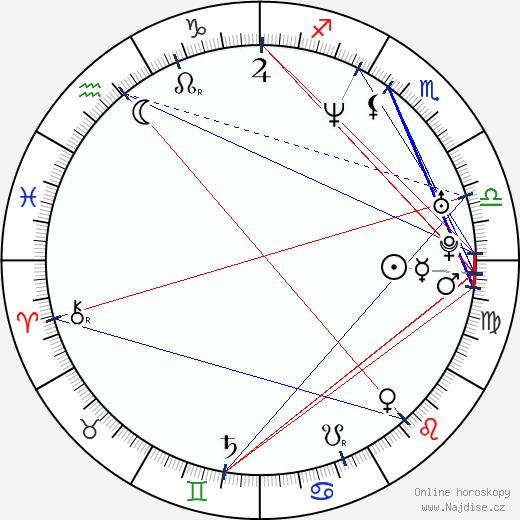 Kristoffer Joner wikipedie wiki 2018, 2019 horoskop