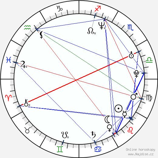 Krisztina Egerszegi wikipedie wiki 2019, 2020 horoskop