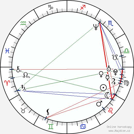 Krisztina Rady wikipedie wiki 2018, 2019 horoskop