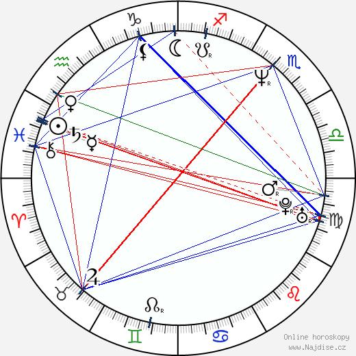 Krzysztof Ibisz wikipedie wiki 2018, 2019 horoskop