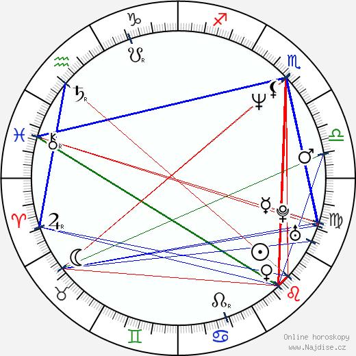 Kunihiko Ida wikipedie wiki 2017, 2018 horoskop