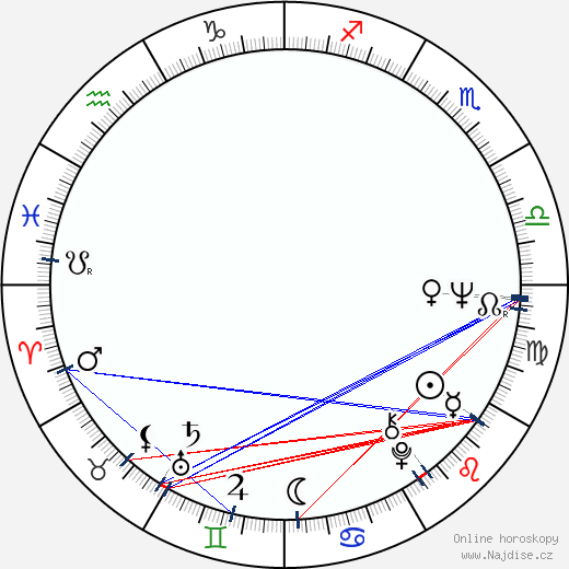 Kurt Gebauer wikipedie wiki 2018, 2019 horoskop