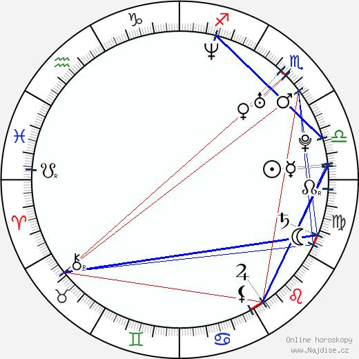 Kurt Nilsen wikipedie wiki 2018, 2019 horoskop