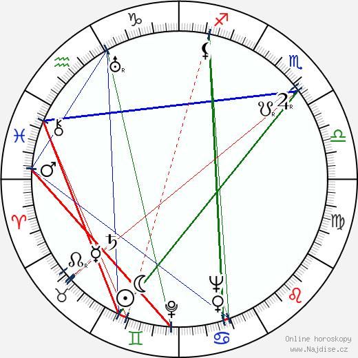 Kurt Wahlgren wikipedie wiki 2018, 2019 horoskop
