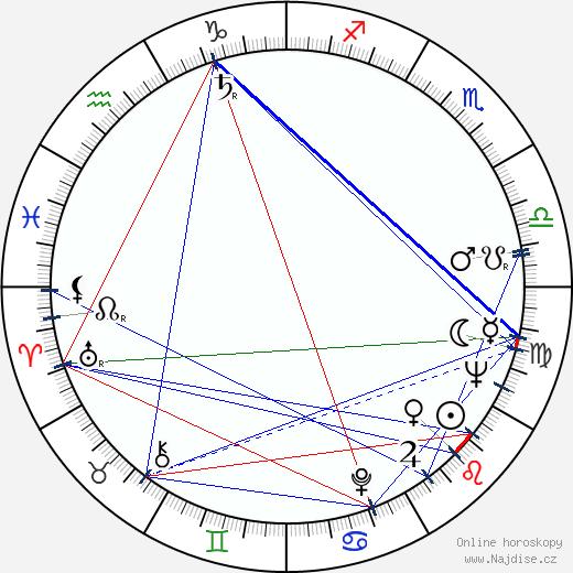 Kushal Pal Singh wikipedie wiki 2017, 2018 horoskop