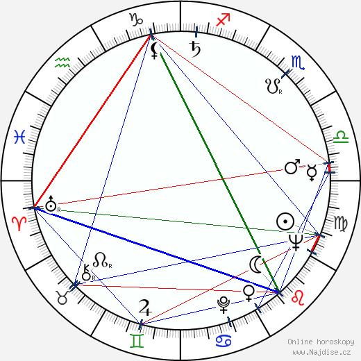 Květa Fialová wikipedie wiki 2020, 2021 horoskop