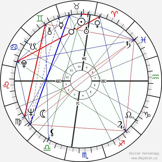 Kwon-taek Im wikipedie wiki 2018, 2019 horoskop