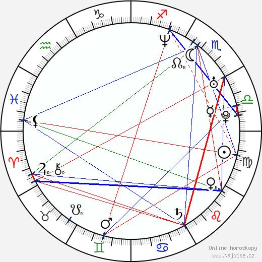 Kyle Bornheimer wikipedie wiki 2020, 2021 horoskop