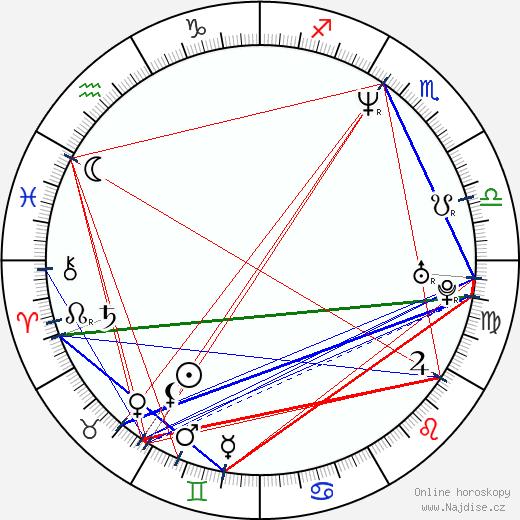 Kyle Eastwood wikipedie wiki 2017, 2018 horoskop