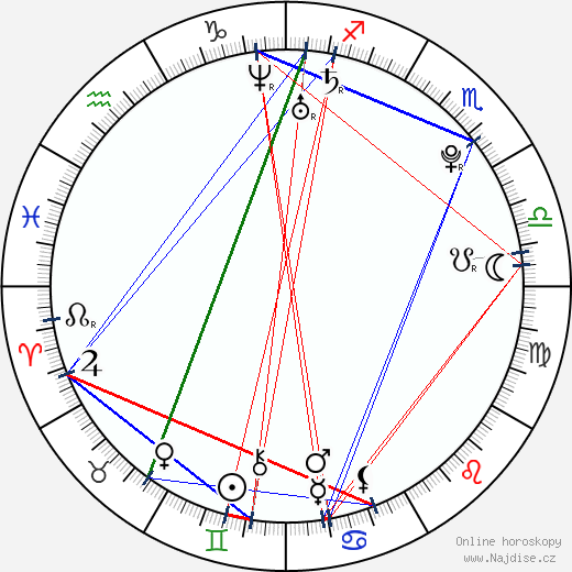 Kyle Falconer wikipedie wiki 2018, 2019 horoskop