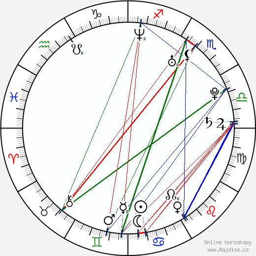 Kym Jackson wikipedie wiki 2018, 2019 horoskop