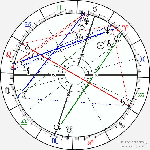 Kyösti Kallio wikipedie wiki 2019, 2020 horoskop