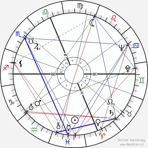 L. Ron Hubbard wikipedie wiki 2018, 2019 horoskop