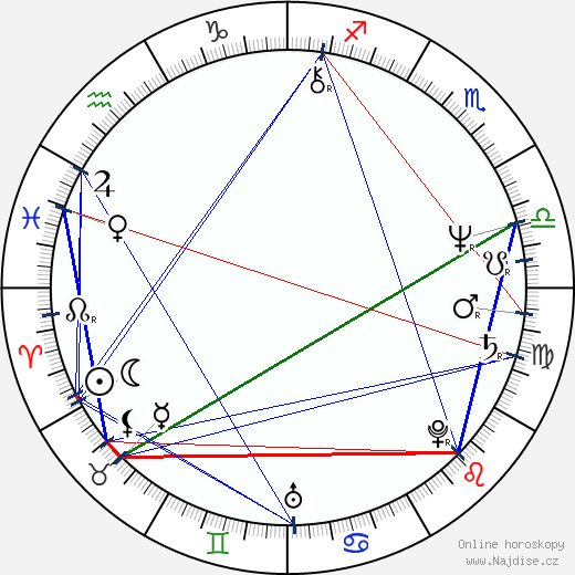 L. Scott Caldwell wikipedie wiki 2018, 2019 horoskop