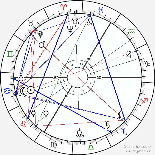La Goulue wikipedie wiki 2018, 2019 horoskop