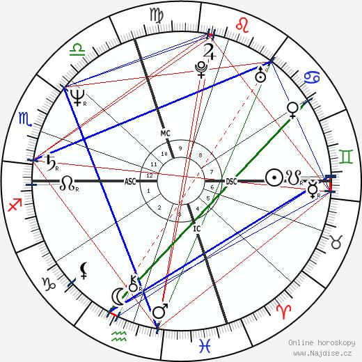 La Toya Jackson wikipedie wiki 2018, 2019 horoskop