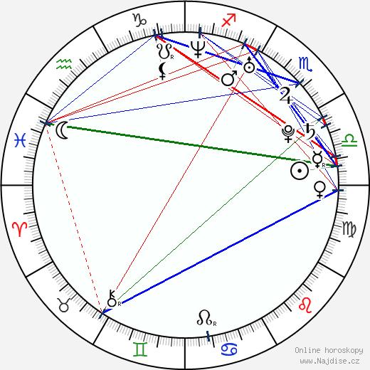 Lacey Chabert wikipedie wiki 2019, 2020 horoskop
