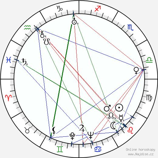 Ladislao Vajda wikipedie wiki 2018, 2019 horoskop