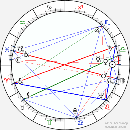 Ladislav Fuks wikipedie wiki 2018, 2019 horoskop