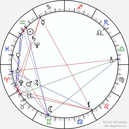 Ladislav Quis wikipedie wiki 2019, 2020 horoskop