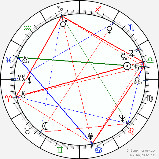 Ladislav Rychman wikipedie wiki 2020, 2021 horoskop