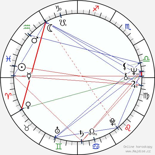 Ladislav Štaidl wikipedie wiki 2018, 2019 horoskop